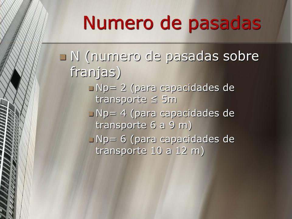 Numero de pasadas N (numero de pasadas sobre franjas) N (numero de pasadas sobre franjas) Np= 2 (para capacidades de transporte 5m Np= 2 (para capacid