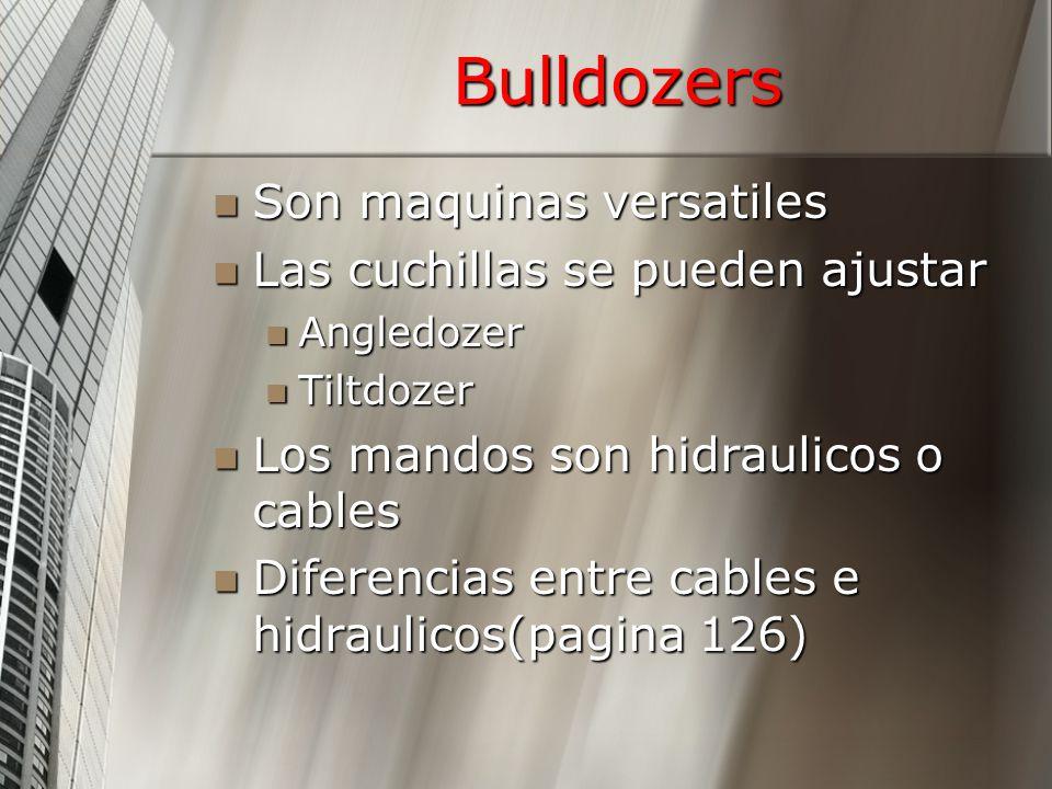 Bulldozers Son maquinas versatiles Son maquinas versatiles Las cuchillas se pueden ajustar Las cuchillas se pueden ajustar Angledozer Angledozer Tiltd