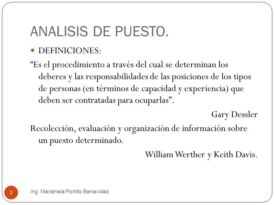 METODO DEL CUESTIONARIO.Ing.