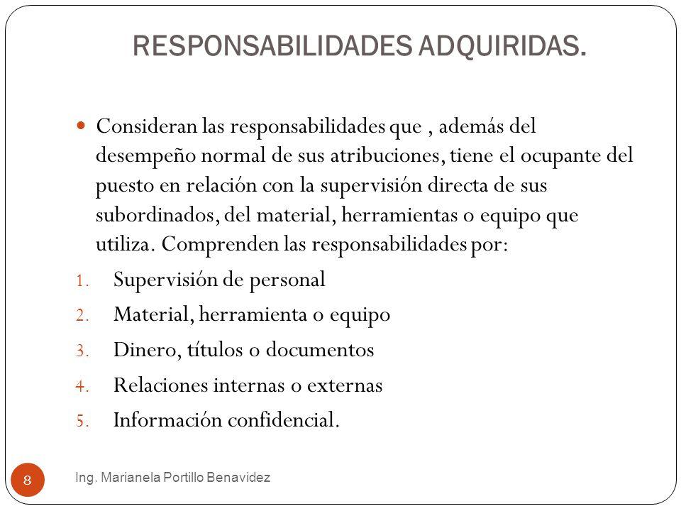 CONDICIONES DE TRABAJO.Ing.