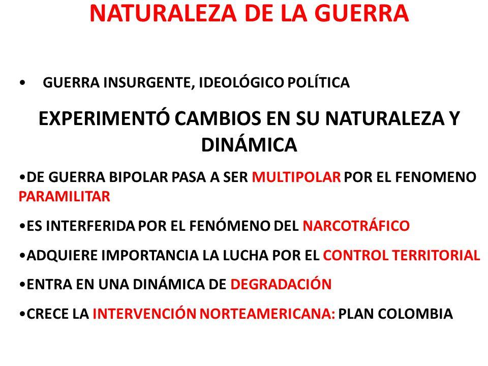 NATURALEZA DE LA GUERRA GUERRA INSURGENTE, IDEOLÓGICO POLÍTICA EXPERIMENTÓ CAMBIOS EN SU NATURALEZA Y DINÁMICA DE GUERRA BIPOLAR PASA A SER MULTIPOLAR POR EL FENOMENO PARAMILITAR ES INTERFERIDA POR EL FENÓMENO DEL NARCOTRÁFICO ADQUIERE IMPORTANCIA LA LUCHA POR EL CONTROL TERRITORIAL ENTRA EN UNA DINÁMICA DE DEGRADACIÓN CRECE LA INTERVENCIÓN NORTEAMERICANA: PLAN COLOMBIA