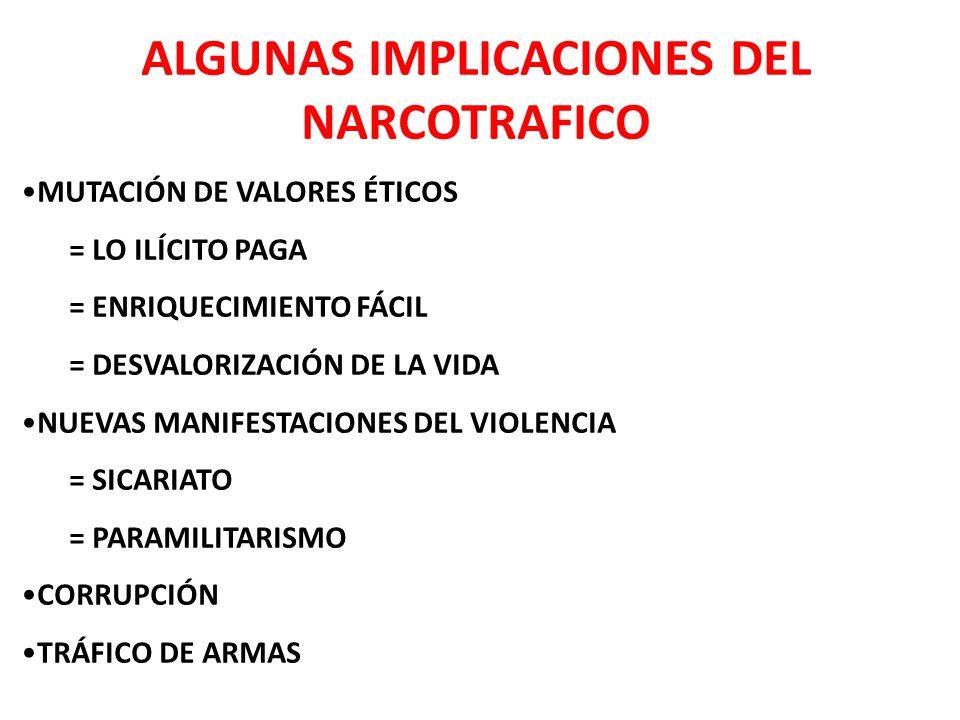 ALGUNAS IMPLICACIONES DEL NARCOTRAFICO MUTACIÓN DE VALORES ÉTICOS = LO ILÍCITO PAGA = ENRIQUECIMIENTO FÁCIL = DESVALORIZACIÓN DE LA VIDA NUEVAS MANIFESTACIONES DEL VIOLENCIA = SICARIATO = PARAMILITARISMO CORRUPCIÓN TRÁFICO DE ARMAS