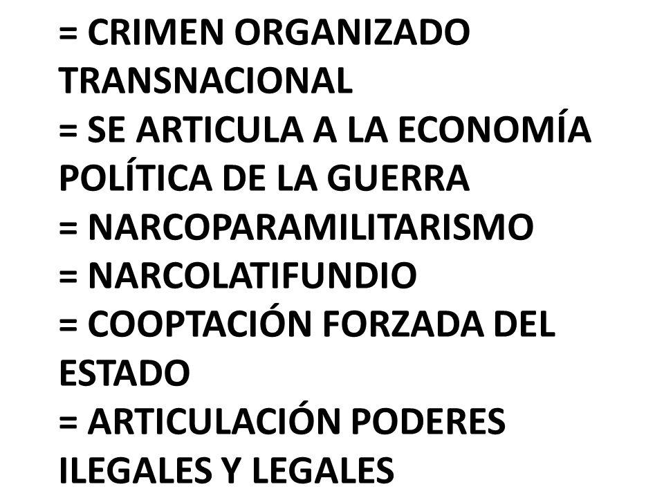 = CRIMEN ORGANIZADO TRANSNACIONAL = SE ARTICULA A LA ECONOMÍA POLÍTICA DE LA GUERRA = NARCOPARAMILITARISMO = NARCOLATIFUNDIO = COOPTACIÓN FORZADA DEL ESTADO = ARTICULACIÓN PODERES ILEGALES Y LEGALES