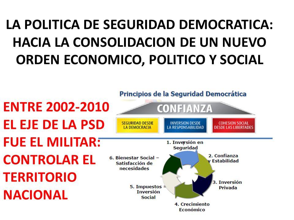 LA POLITICA DE SEGURIDAD DEMOCRATICA: HACIA LA CONSOLIDACION DE UN NUEVO ORDEN ECONOMICO, POLITICO Y SOCIAL ENTRE 2002-2010 EL EJE DE LA PSD FUE EL MILITAR: CONTROLAR EL TERRITORIO NACIONAL