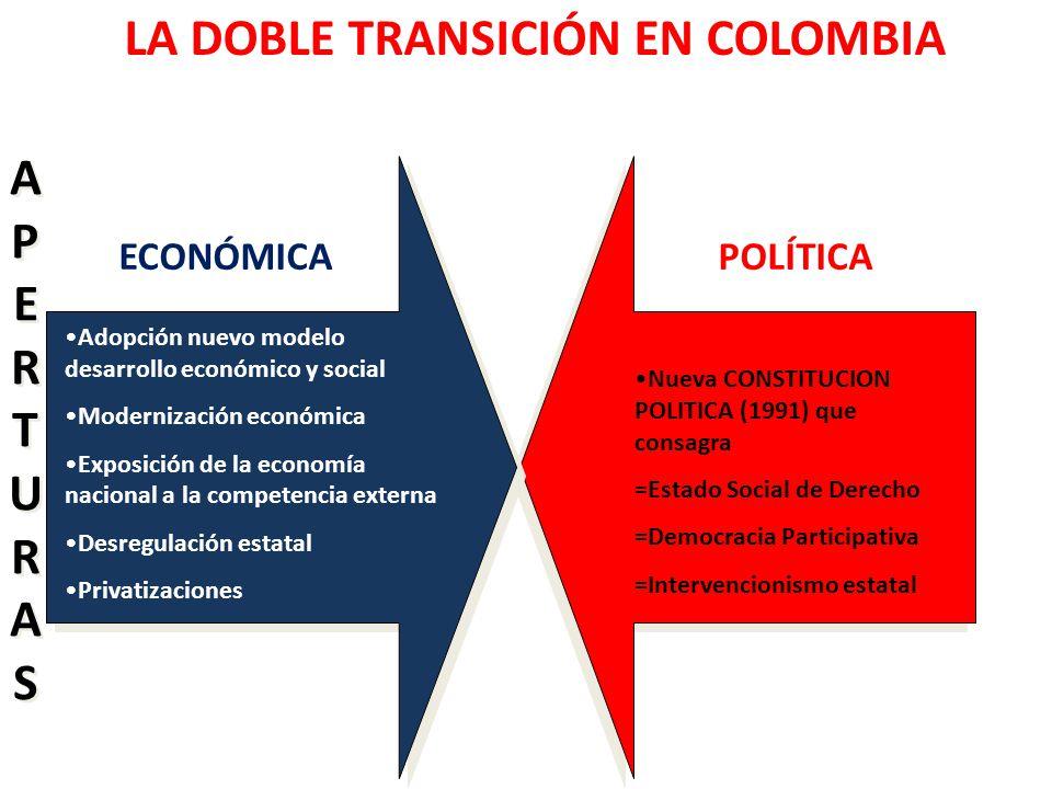 LA AGENDA DE PAZ 1.POLITICA DE DESARROLLO AGRARIO INTEGRAL 2.PARTICIPACION POLITICA 3.FIN DEL CONFLICTO 4.SOLUCION AL PROBLEMA DE LAS DROGAS ILICITAS 5.VICTIMAS 6.IMPLEMENTACIÓN, VERIFICACIÓN Y REFRENDACIÓN PROCESO DE PAZ GOBIERNO NACIONAL – FARC-EP …Acuerdo Final para la terminación del conflicto que contribuya a la construcción de la paz estable y duradera… Iniciar conversaciones directas e ininterrumpidas… El desarrollo económico con justicia social y en armonía con el medio ambiente, es garantía de paz y progreso; Es importante ampliar la democracia como condición para lograr bases sólidas de la paz….