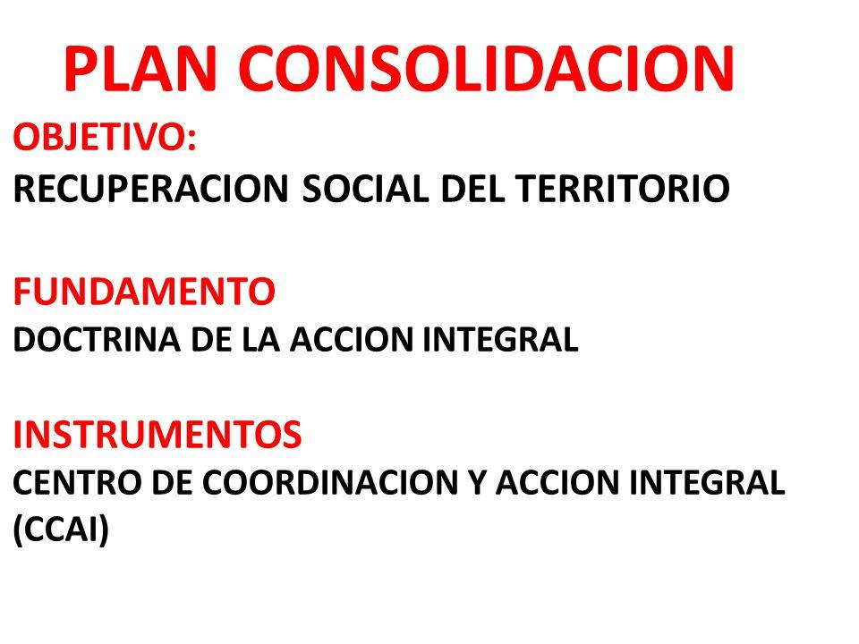 PLAN CONSOLIDACION OBJETIVO: RECUPERACION SOCIAL DEL TERRITORIO FUNDAMENTO DOCTRINA DE LA ACCION INTEGRAL INSTRUMENTOS CENTRO DE COORDINACION Y ACCION INTEGRAL (CCAI)
