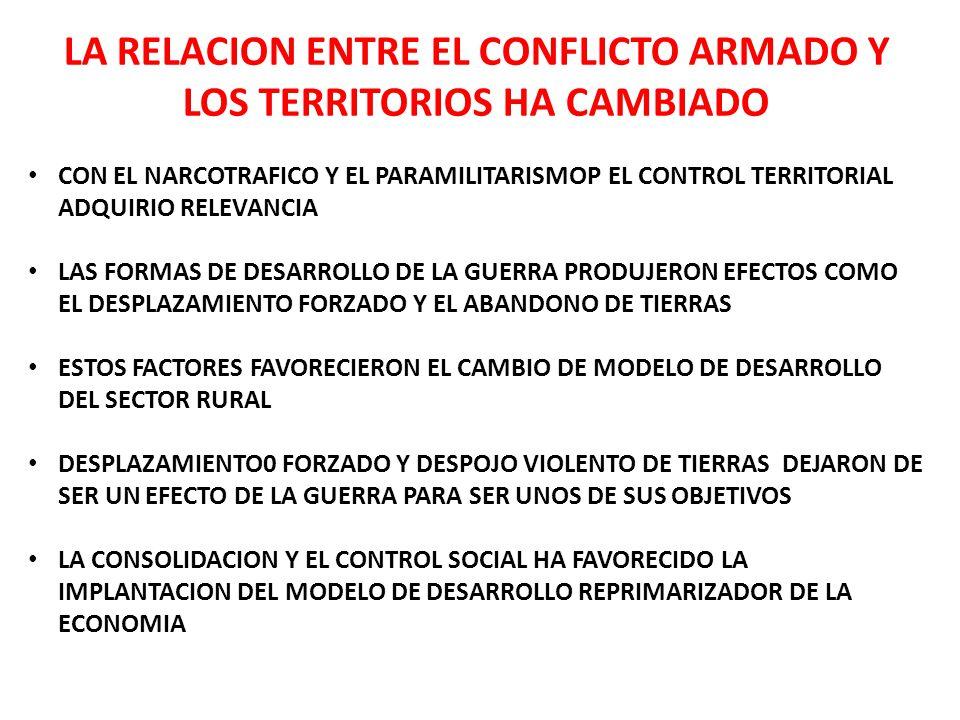 LA RELACION ENTRE EL CONFLICTO ARMADO Y LOS TERRITORIOS HA CAMBIADO CON EL NARCOTRAFICO Y EL PARAMILITARISMOP EL CONTROL TERRITORIAL ADQUIRIO RELEVANCIA LAS FORMAS DE DESARROLLO DE LA GUERRA PRODUJERON EFECTOS COMO EL DESPLAZAMIENTO FORZADO Y EL ABANDONO DE TIERRAS ESTOS FACTORES FAVORECIERON EL CAMBIO DE MODELO DE DESARROLLO DEL SECTOR RURAL DESPLAZAMIENTO0 FORZADO Y DESPOJO VIOLENTO DE TIERRAS DEJARON DE SER UN EFECTO DE LA GUERRA PARA SER UNOS DE SUS OBJETIVOS LA CONSOLIDACION Y EL CONTROL SOCIAL HA FAVORECIDO LA IMPLANTACION DEL MODELO DE DESARROLLO REPRIMARIZADOR DE LA ECONOMIA