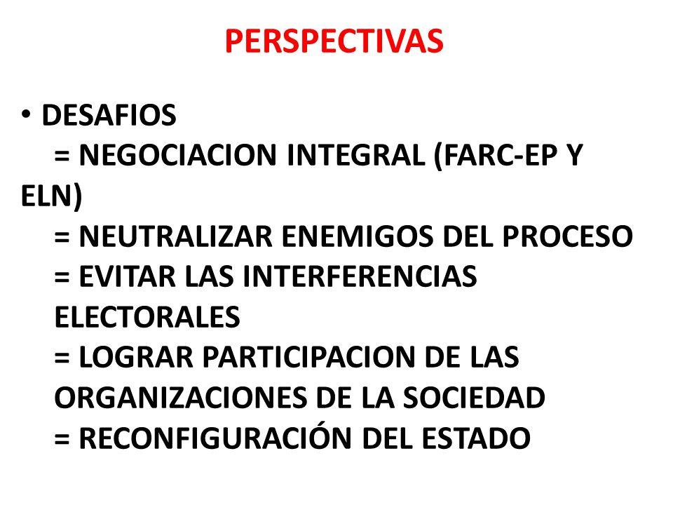 PERSPECTIVAS DESAFIOS = NEGOCIACION INTEGRAL (FARC-EP Y ELN) = NEUTRALIZAR ENEMIGOS DEL PROCESO = EVITAR LAS INTERFERENCIAS ELECTORALES = LOGRAR PARTICIPACION DE LAS ORGANIZACIONES DE LA SOCIEDAD = RECONFIGURACIÓN DEL ESTADO
