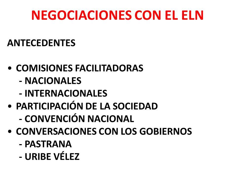 NEGOCIACIONES CON EL ELN ANTECEDENTES COMISIONES FACILITADORAS - NACIONALES - INTERNACIONALES PARTICIPACIÓN DE LA SOCIEDAD - CONVENCIÓN NACIONAL CONVERSACIONES CON LOS GOBIERNOS - PASTRANA - URIBE VÉLEZ