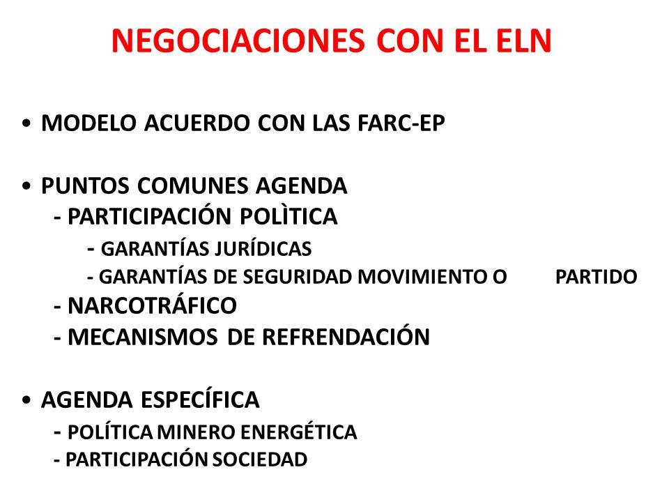 NEGOCIACIONES CON EL ELN MODELO ACUERDO CON LAS FARC-EP PUNTOS COMUNES AGENDA - PARTICIPACIÓN POLÌTICA - GARANTÍAS JURÍDICAS - GARANTÍAS DE SEGURIDAD MOVIMIENTO O PARTIDO - NARCOTRÁFICO - MECANISMOS DE REFRENDACIÓN AGENDA ESPECÍFICA - POLÍTICA MINERO ENERGÉTICA - PARTICIPACIÓN SOCIEDAD