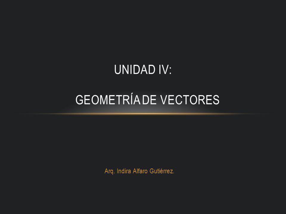 Arq. Indira Alfaro Gutiérrez. UNIDAD IV: GEOMETRÍA DE VECTORES