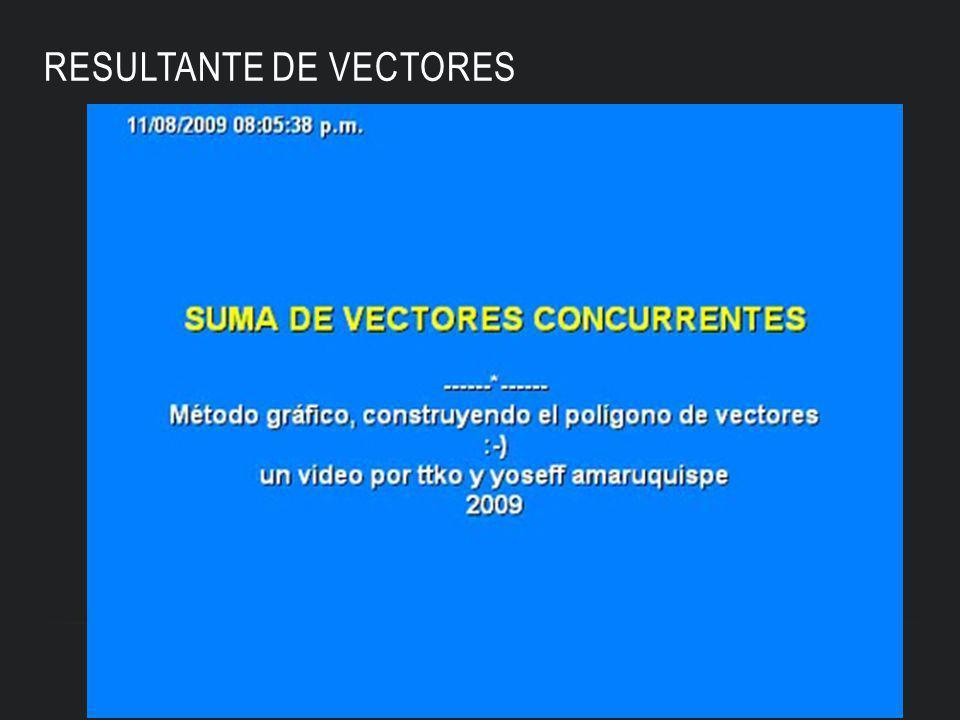 RESULTANTE DE VECTORES