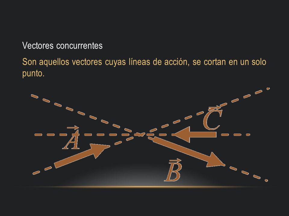 Vectores concurrentes Son aquellos vectores cuyas líneas de acción, se cortan en un solo punto.