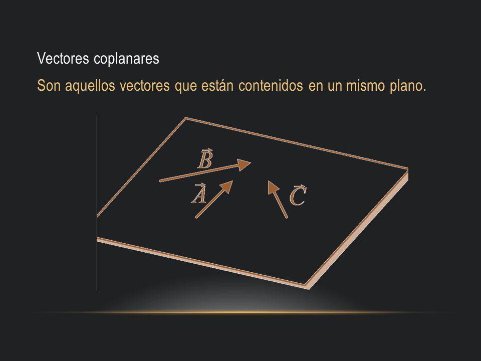 Vectores coplanares Son aquellos vectores que están contenidos en un mismo plano.