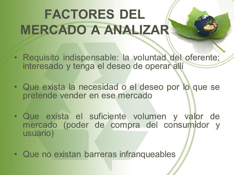 FACTORES DEL MERCADO A ANALIZAR Requisito indispensable: la voluntad del oferente; interesado y tenga el deseo de operar allí Que exista la necesidad