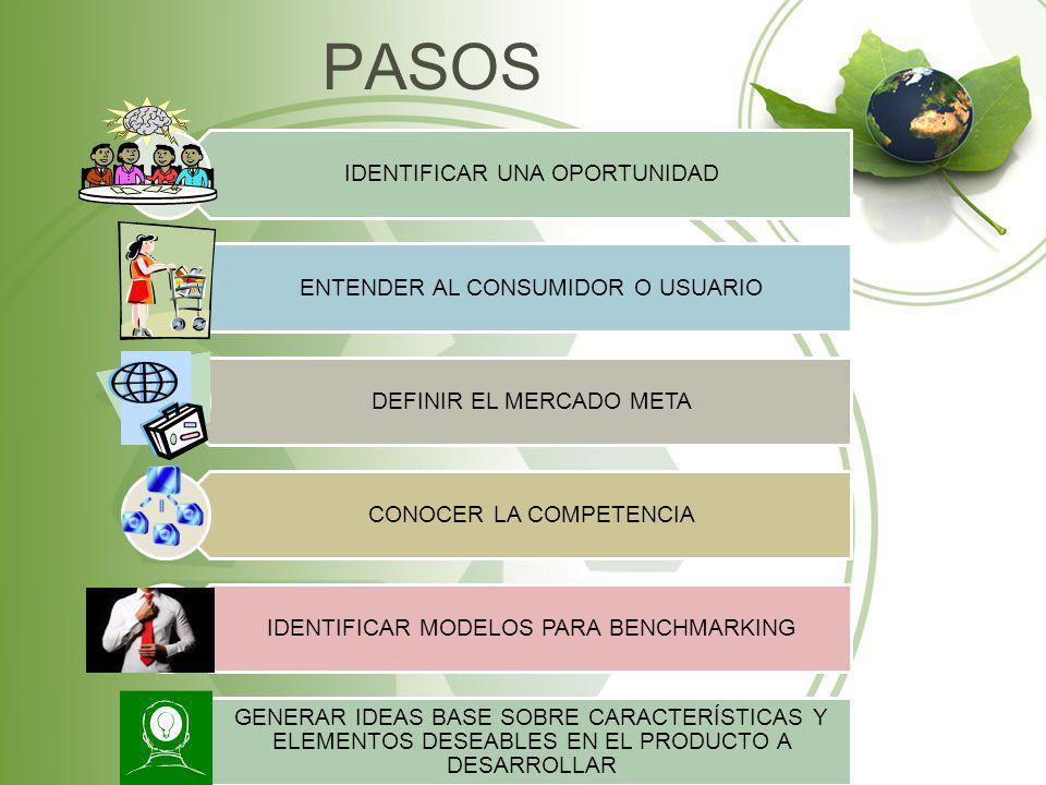 TAMIZADO Y CLASIFICACIÓN DE IDEAS SELECCIONAR Y ENTENDER LA TECNOLOGÍA A USAR DEFINIR EL DISEÑO DEL CONCEPTO DEL PRODUCTO IDENTIFICAR Y ANALIZAR LAS IMPLICACIONES LEGALES IDENTIFICAR PROVEEDORES PASOS