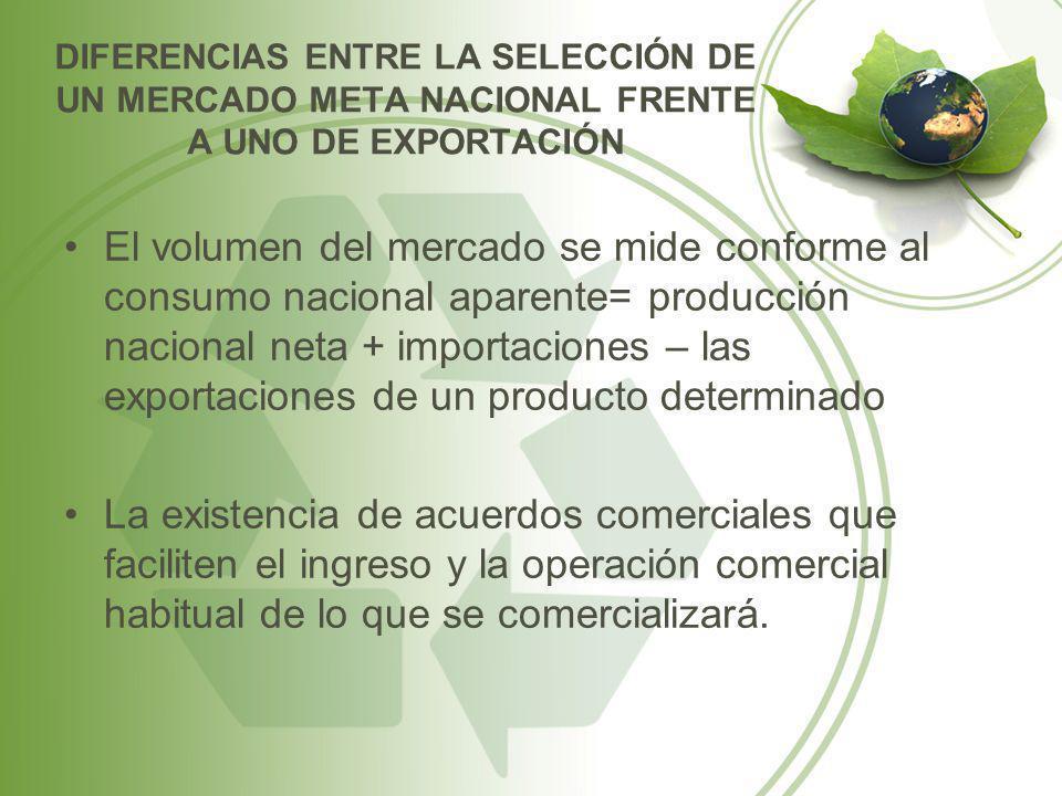 DIFERENCIAS ENTRE LA SELECCIÓN DE UN MERCADO META NACIONAL FRENTE A UNO DE EXPORTACIÓN El volumen del mercado se mide conforme al consumo nacional apa