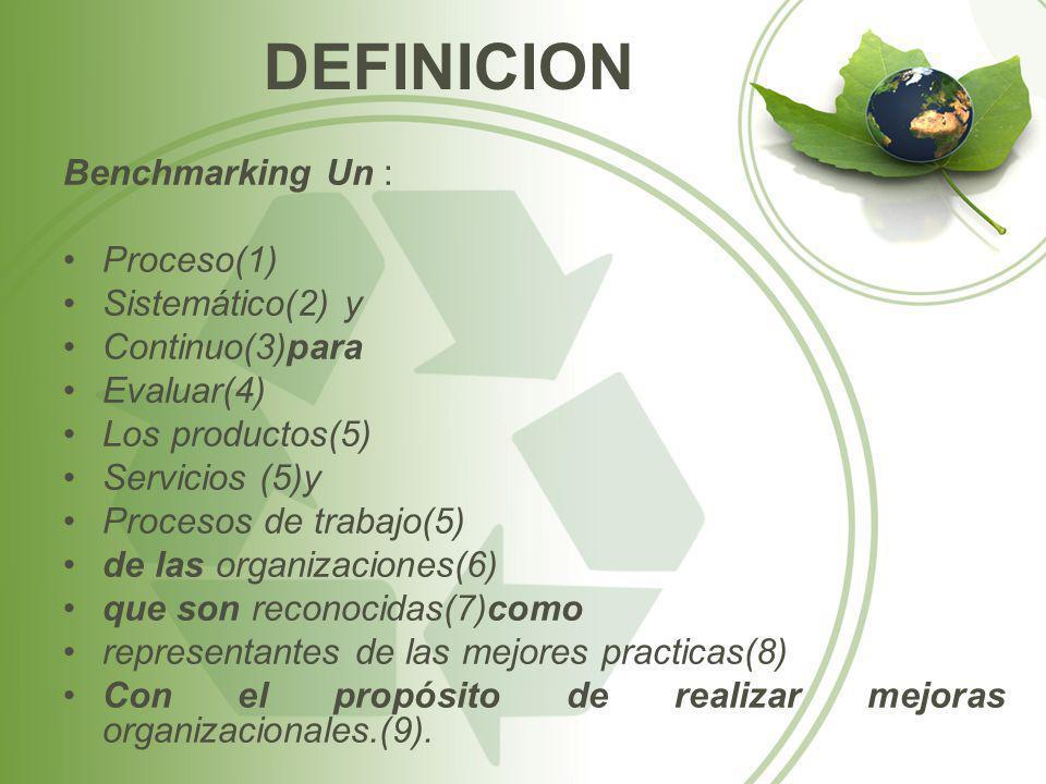 DEFINICION Benchmarking Un : Proceso(1) Sistemático(2) y Continuo(3)para Evaluar(4) Los productos(5) Servicios (5)y Procesos de trabajo(5) de las orga