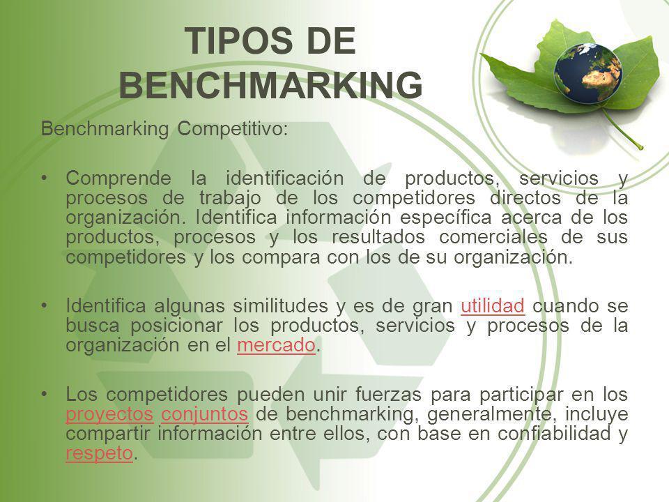 Benchmarking Competitivo: Comprende la identificación de productos, servicios y procesos de trabajo de los competidores directos de la organización. I