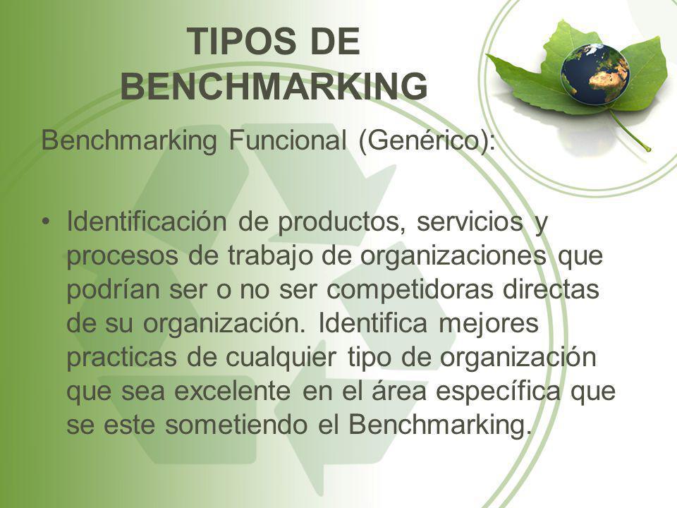 Benchmarking Funcional (Genérico): Identificación de productos, servicios y procesos de trabajo de organizaciones que podrían ser o no ser competidora