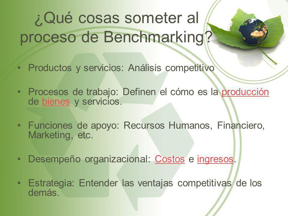 ¿Qué cosas someter al proceso de Benchmarking? Productos y servicios: Análisis competitivo Procesos de trabajo: Definen el cómo es la producción de bi