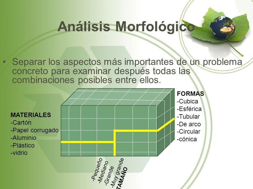 Separar los aspectos más importantes de un problema concreto para examinar después todas las combinaciones posibles entre ellos. Análisis Morfológico