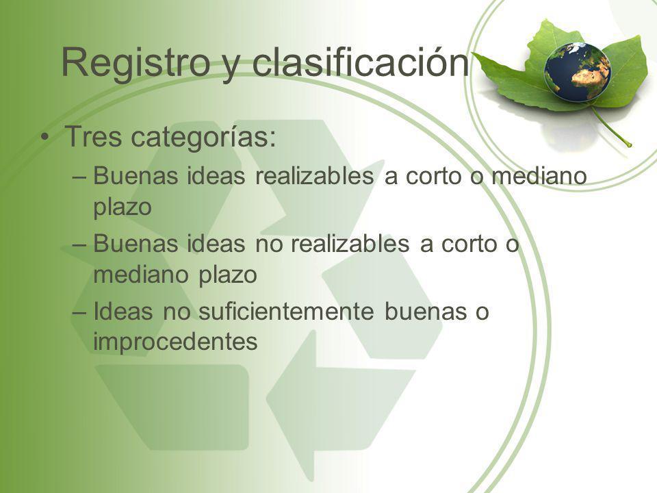 Registro y clasificación Tres categorías: –Buenas ideas realizables a corto o mediano plazo –Buenas ideas no realizables a corto o mediano plazo –Idea