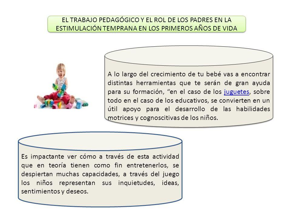 EL TRABAJO PEDAGÓGICO Y EL ROL DE LOS PADRES EN LA ESTIMULACIÓN TEMPRANA EN LOS PRIMEROS AÑOS DE VIDA A lo largo del crecimiento de tu bebé vas a encontrar distintas herramientas que te serán de gran ayuda para su formación, en el caso de los juguetes, sobre todo en el caso de los educativos, se convierten en un útil apoyo para el desarrollo de las habilidades motrices y cognoscitivas de los niños.juguetes A lo largo del crecimiento de tu bebé vas a encontrar distintas herramientas que te serán de gran ayuda para su formación, en el caso de los juguetes, sobre todo en el caso de los educativos, se convierten en un útil apoyo para el desarrollo de las habilidades motrices y cognoscitivas de los niños.juguetes Es impactante ver cómo a través de esta actividad que en teoría tienen como fin entretenerlos, se despiertan muchas capacidades, a través del juego los niños representan sus inquietudes, ideas, sentimientos y deseos.