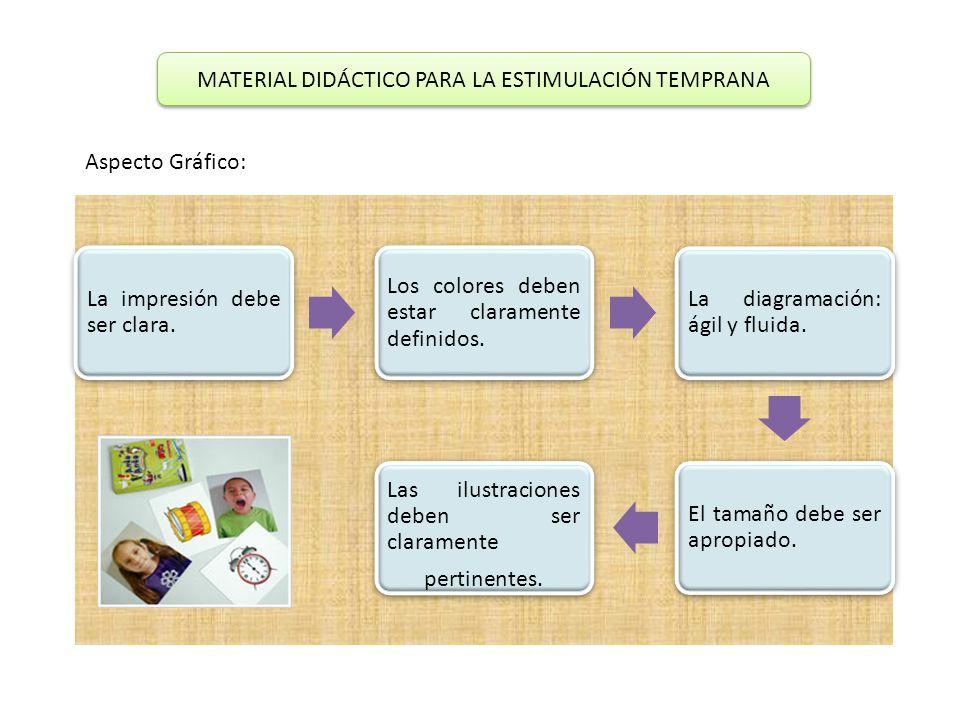 MATERIAL DIDÁCTICO PARA LA ESTIMULACIÓN TEMPRANA Aspecto Pedagógico Coherencia con las competencias curriculares.