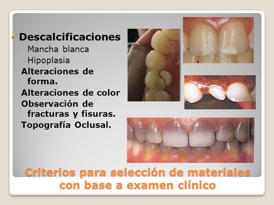 Criterios para selección de materiales con base a examen clínico Descalcificaciones Mancha blanca Hipoplasia Alteraciones de forma. Alteraciones de co
