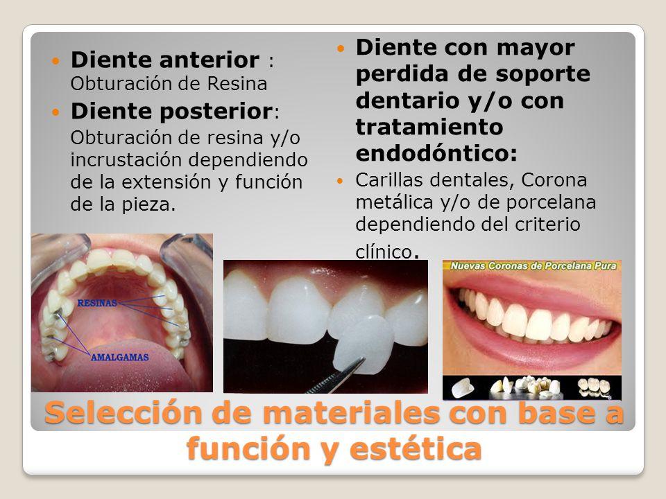 Selección de materiales con base a función y estética Diente anterior : Obturación de Resina Diente posterior : Obturación de resina y/o incrustación
