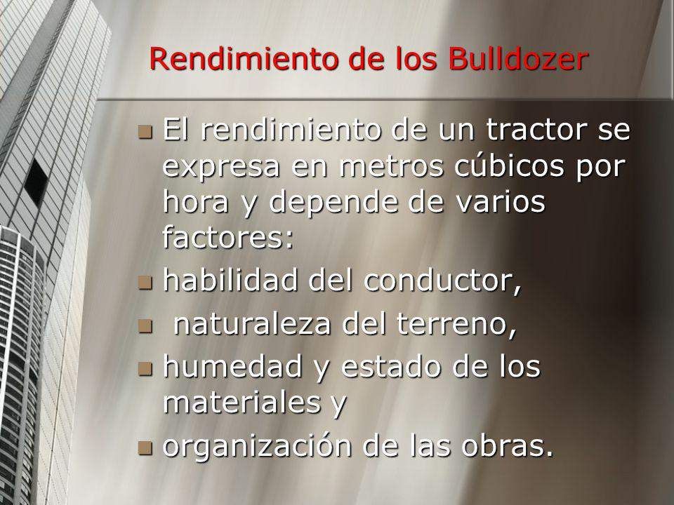 Rendimiento de los Bulldozer El rendimiento de un tractor se expresa en metros cúbicos por hora y depende de varios factores: El rendimiento de un tra