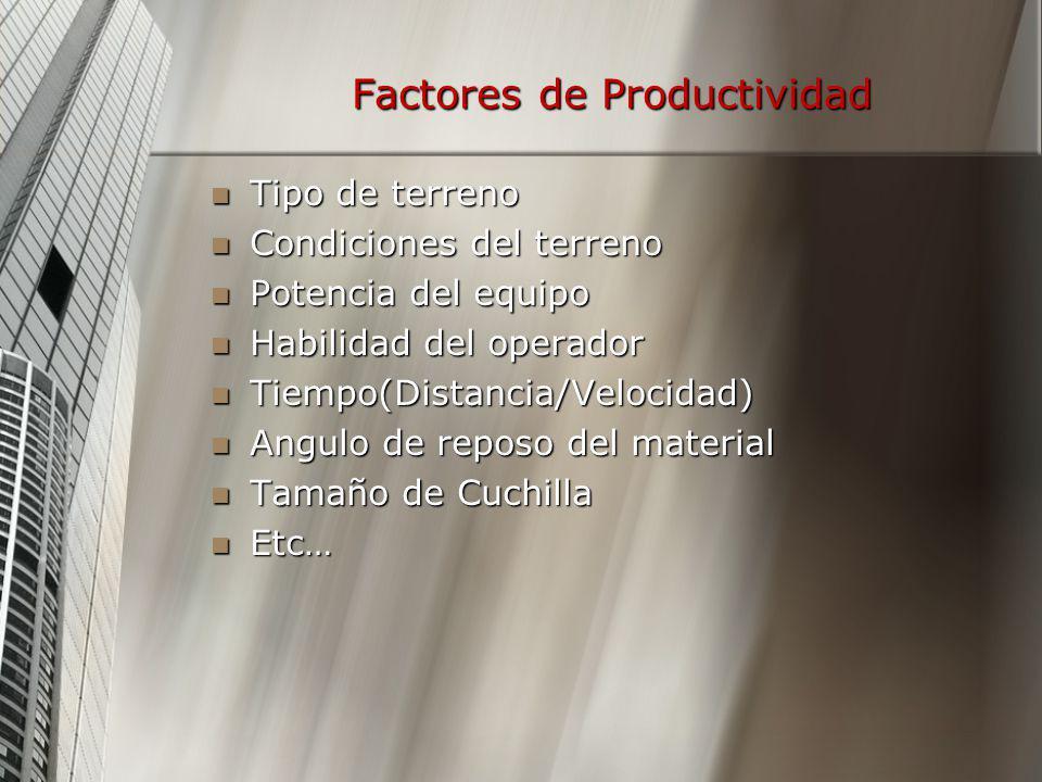 Factores de Productividad Tipo de terreno Tipo de terreno Condiciones del terreno Condiciones del terreno Potencia del equipo Potencia del equipo Habi
