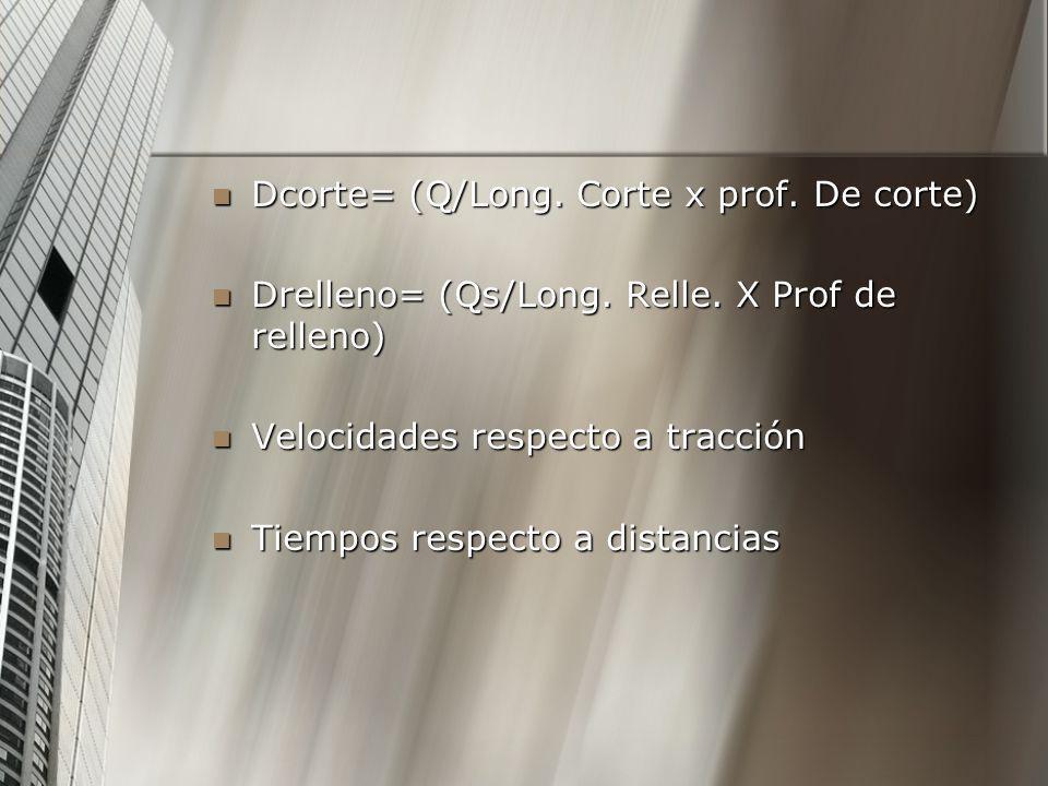 Dcorte= (Q/Long. Corte x prof. De corte) Dcorte= (Q/Long. Corte x prof. De corte) Drelleno= (Qs/Long. Relle. X Prof de relleno) Drelleno= (Qs/Long. Re