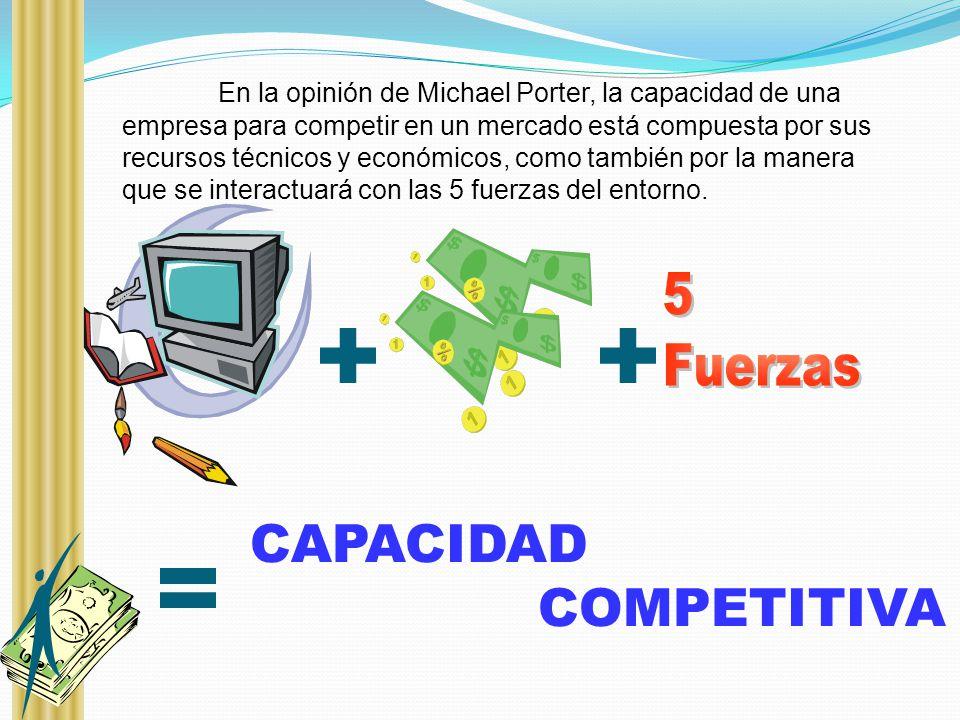 En la opinión de Michael Porter, la capacidad de una empresa para competir en un mercado está compuesta por sus recursos técnicos y económicos, como t