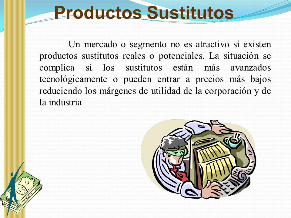 Productos Sustitutos Un mercado o segmento no es atractivo si existen productos sustitutos reales o potenciales. La situación se complica si los susti