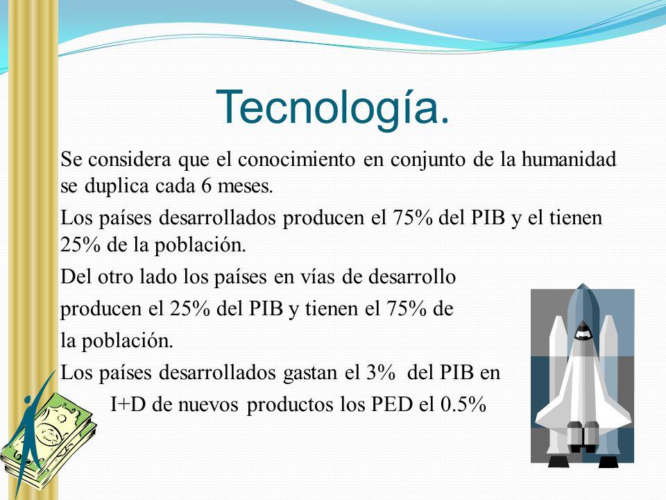 Tecnología. Se considera que el conocimiento en conjunto de la humanidad se duplica cada 6 meses. Los países desarrollados producen el 75% del PIB y e