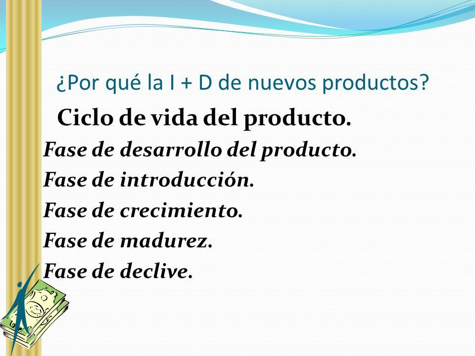 ¿ ¿Por qué la I + D de nuevos productos? Ciclo de vida del producto. Fase de desarrollo del producto. Fase de introducción. Fase de crecimiento. Fase