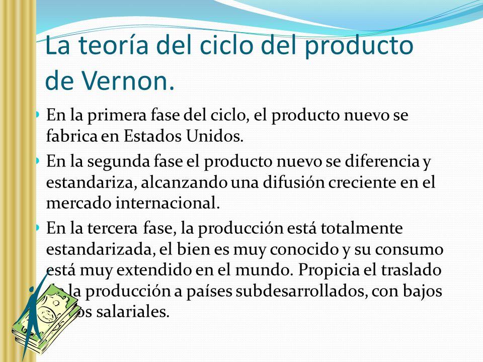 La teoría del ciclo del producto de Vernon. En la primera fase del ciclo, el producto nuevo se fabrica en Estados Unidos. En la segunda fase el produc