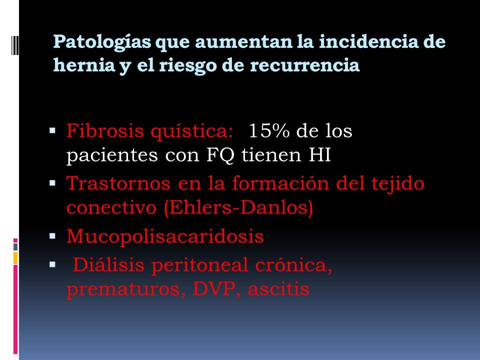 Patologías que aumentan la incidencia de hernia y el riesgo de recurrencia Fibrosis quística: 15% de los pacientes con FQ tienen HI Trastornos en la formación del tejido conectivo (Ehlers-Danlos) Mucopolisacaridosis Diálisis peritoneal crónica, prematuros, DVP, ascitis