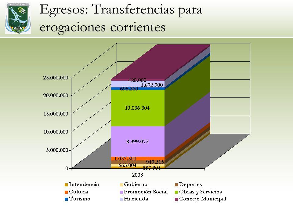 Egresos: Transferencias para erogaciones corrientes