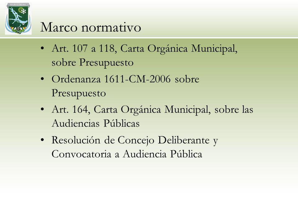 Marco normativo Art. 107 a 118, Carta Orgánica Municipal, sobre Presupuesto Ordenanza 1611-CM-2006 sobre Presupuesto Art. 164, Carta Orgánica Municipa