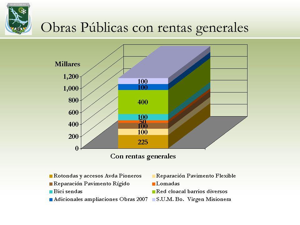 Obras Públicas con rentas generales