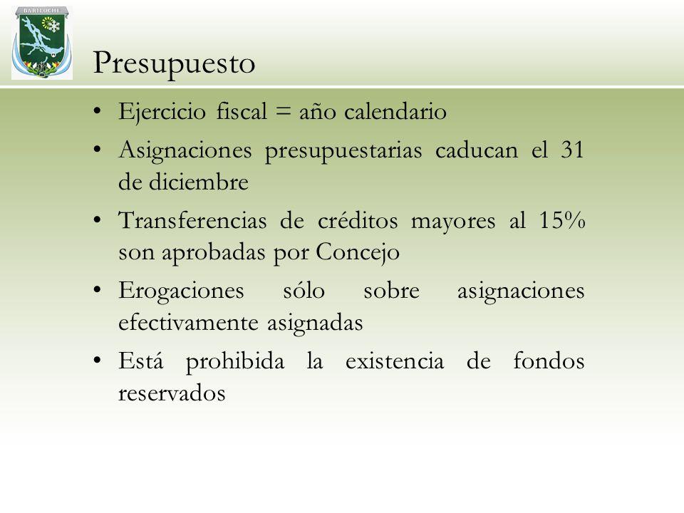 Presupuesto Ejercicio fiscal = año calendario Asignaciones presupuestarias caducan el 31 de diciembre Transferencias de créditos mayores al 15% son aprobadas por Concejo Erogaciones sólo sobre asignaciones efectivamente asignadas Está prohibida la existencia de fondos reservados