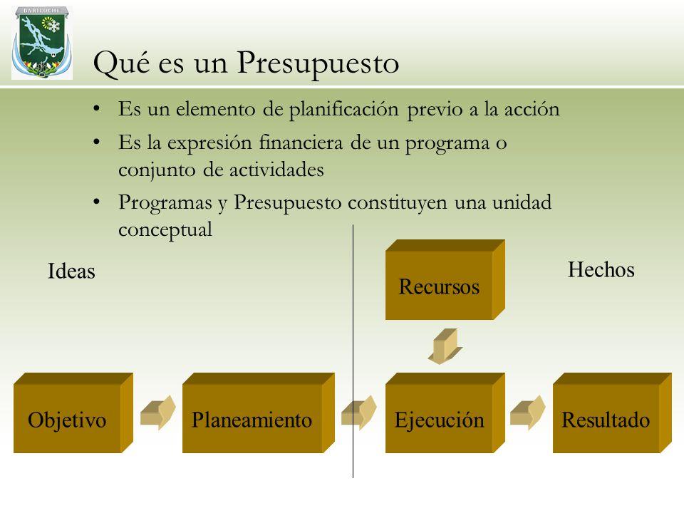 Qué es un Presupuesto Es un elemento de planificación previo a la acción Es la expresión financiera de un programa o conjunto de actividades Programas