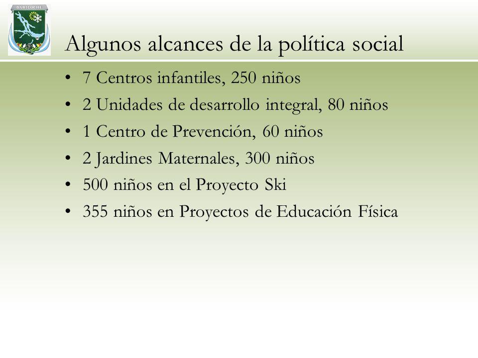 Algunos alcances de la política social 7 Centros infantiles, 250 niños 2 Unidades de desarrollo integral, 80 niños 1 Centro de Prevención, 60 niños 2 Jardines Maternales, 300 niños 500 niños en el Proyecto Ski 355 niños en Proyectos de Educación Física