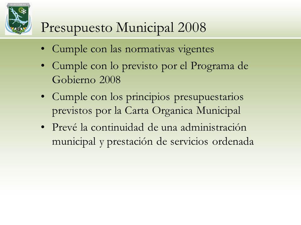 Presupuesto Municipal 2008 Cumple con las normativas vigentes Cumple con lo previsto por el Programa de Gobierno 2008 Cumple con los principios presupuestarios previstos por la Carta Organica Municipal Prevé la continuidad de una administración municipal y prestación de servicios ordenada