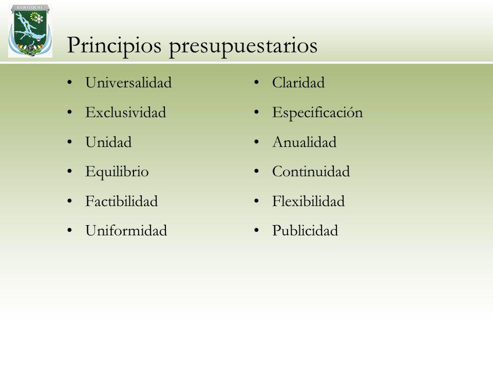 Principios presupuestarios Universalidad Exclusividad Unidad Equilibrio Factibilidad Uniformidad Claridad Especificación Anualidad Continuidad Flexibilidad Publicidad