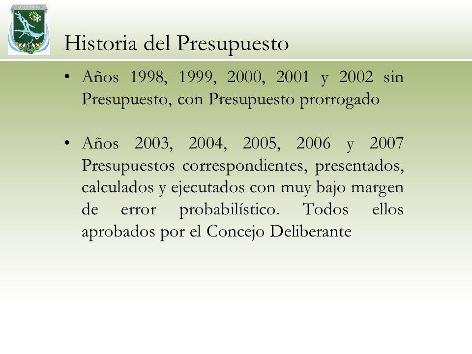Historia del Presupuesto Años 1998, 1999, 2000, 2001 y 2002 sin Presupuesto, con Presupuesto prorrogado Años 2003, 2004, 2005, 2006 y 2007 Presupuestos correspondientes, presentados, calculados y ejecutados con muy bajo margen de error probabilístico.