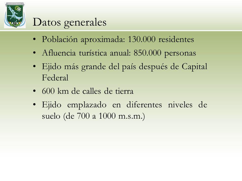 Datos generales Población aproximada: 130.000 residentes Afluencia turística anual: 850.000 personas Ejido más grande del país después de Capital Federal 600 km de calles de tierra Ejido emplazado en diferentes niveles de suelo (de 700 a 1000 m.s.m.)